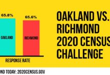 Richmond, Oakland neck and neck in Census challenge